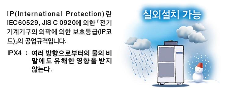 IPX4 실외설치 가능